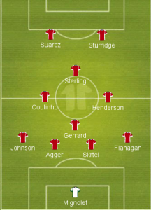 The diamond formation used by Rodgers during the 2013/14 season when Liverpool finished second